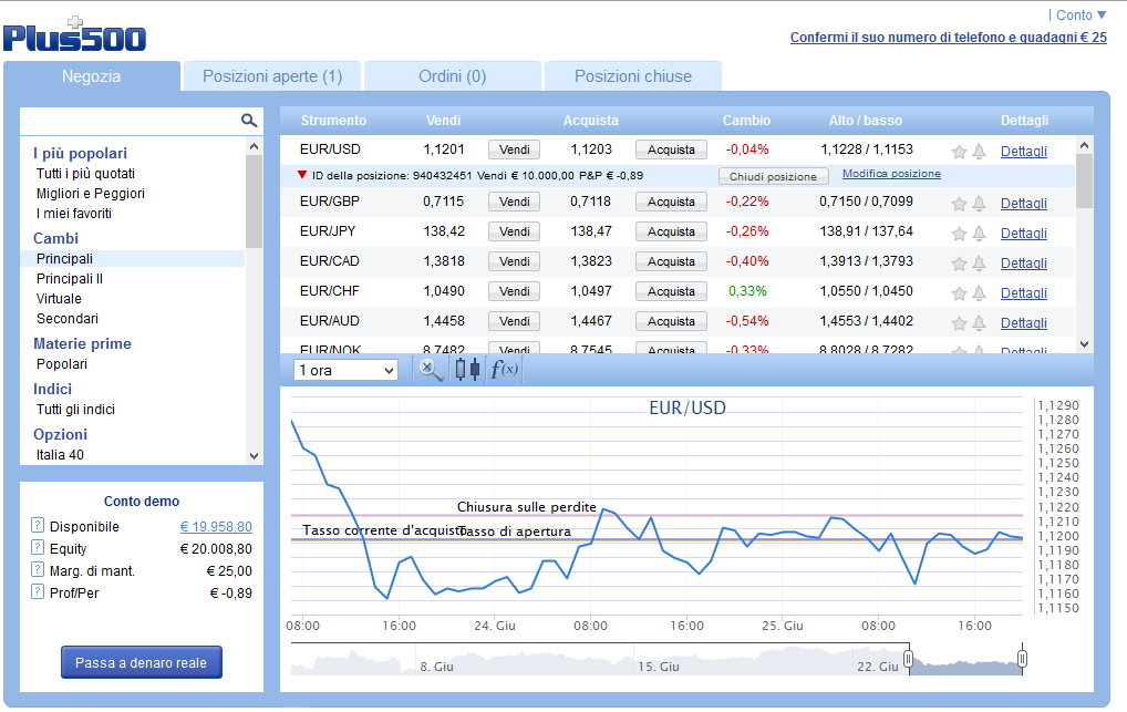 Forex times cyprus