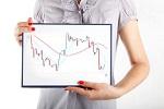 broker forex analisi tecnica