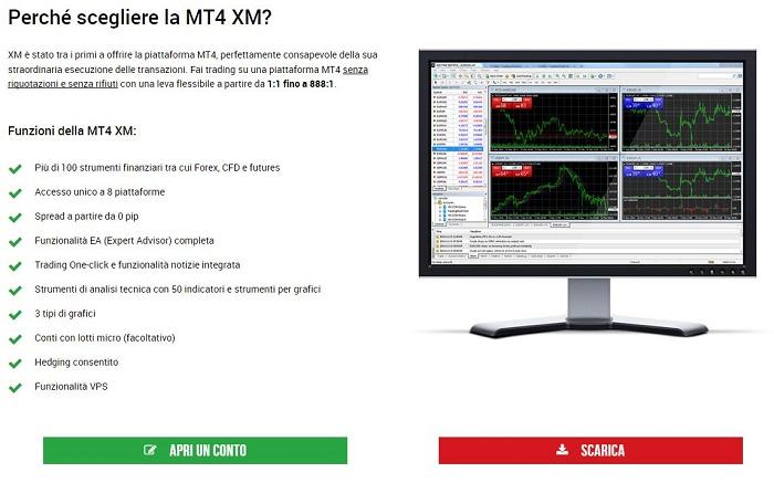 piattaforma trading xm metatrader