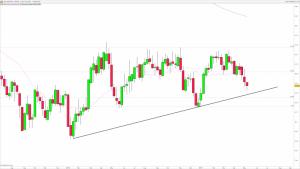 Continua la debolezza del Dollaro Australiano