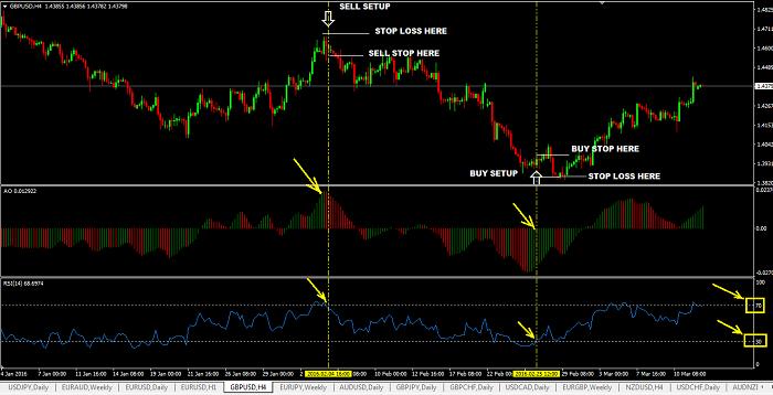 analisi tecnica markets com