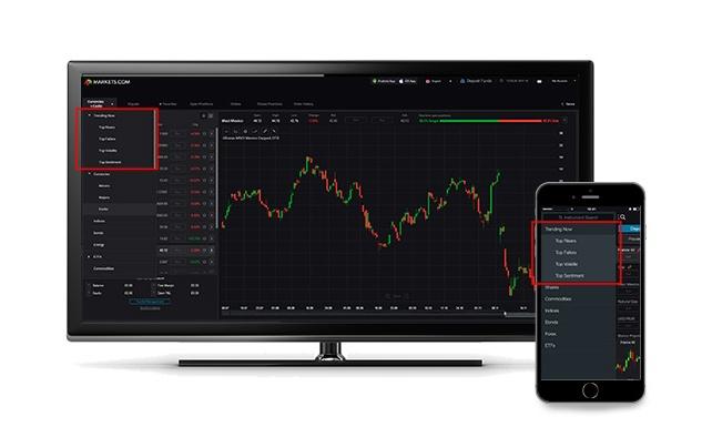 piattaforma markets com
