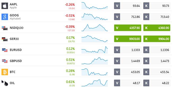 trading-con-etoro